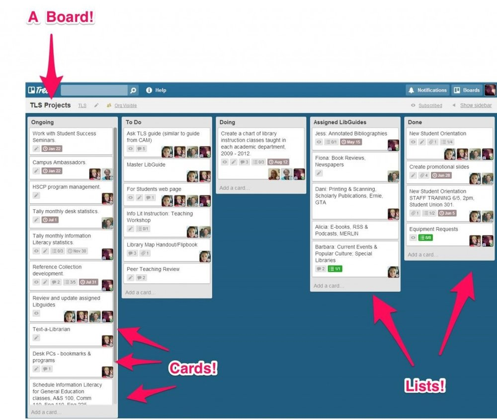 One of our original Trello boards, circa 2012.