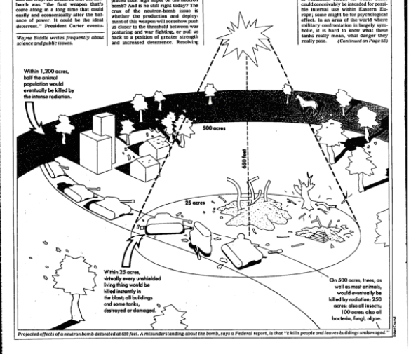 "A diagram that ran alongside ""Neutron Bomb: An Explosive Issue"" in  a November 1981 issue of the  New York Times."