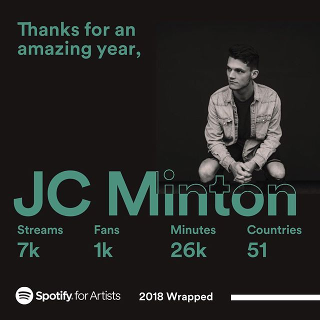 Thankful for everyone's ears who listened to my music. It means more than you know! 2019 is going to be a year of change for my music and I'm excited to share it with y'all. #weweremintonliveforsomuchmore