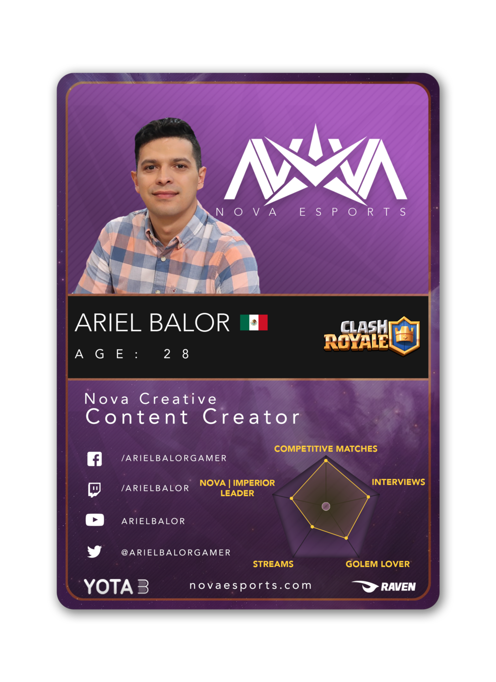 playercard_websitemockup_arielbalorplayercard_vertical.png