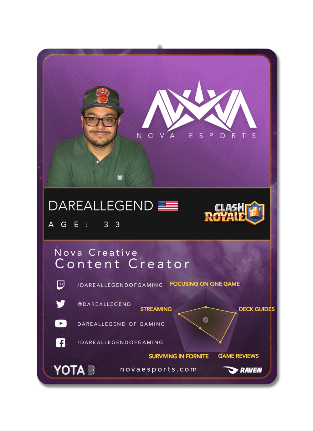 DRL Card2.png