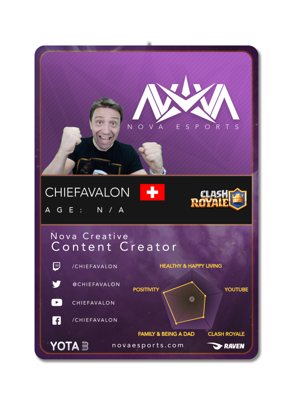 ChiefAvalon Card.png