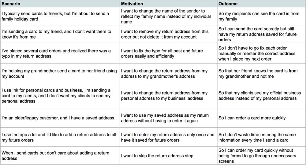 return address scenarios.png