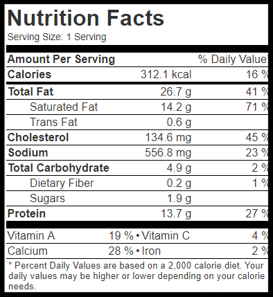 pizza nutrition facts.png