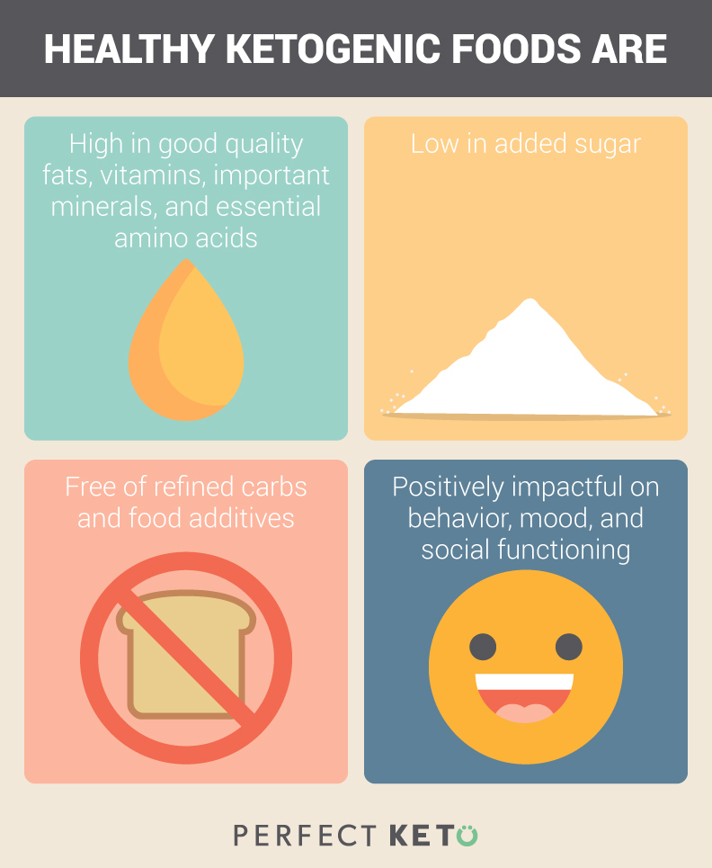 HealthyKetogenicFoods.jpg