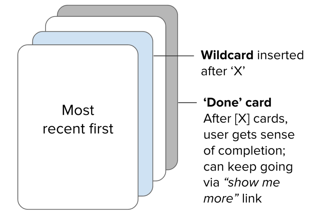 Cards, Wildcards, and Done Card
