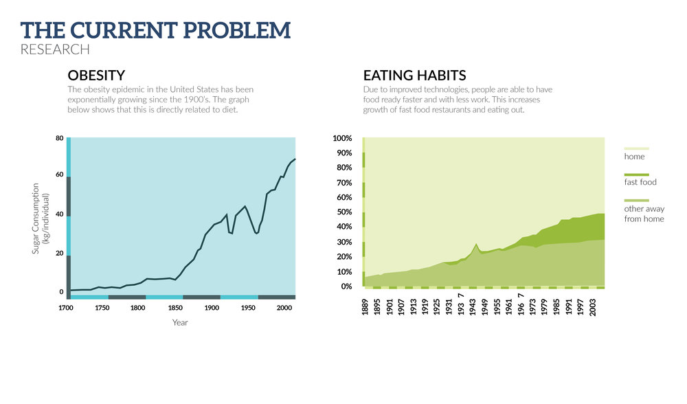 McInturf_Mealtime Market_Process Book2.jpg