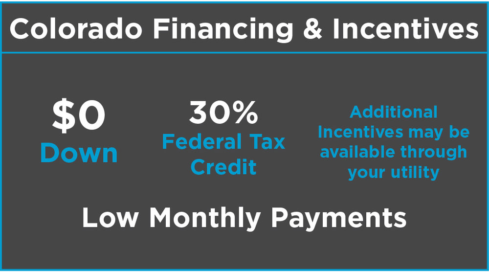 Colorado financing