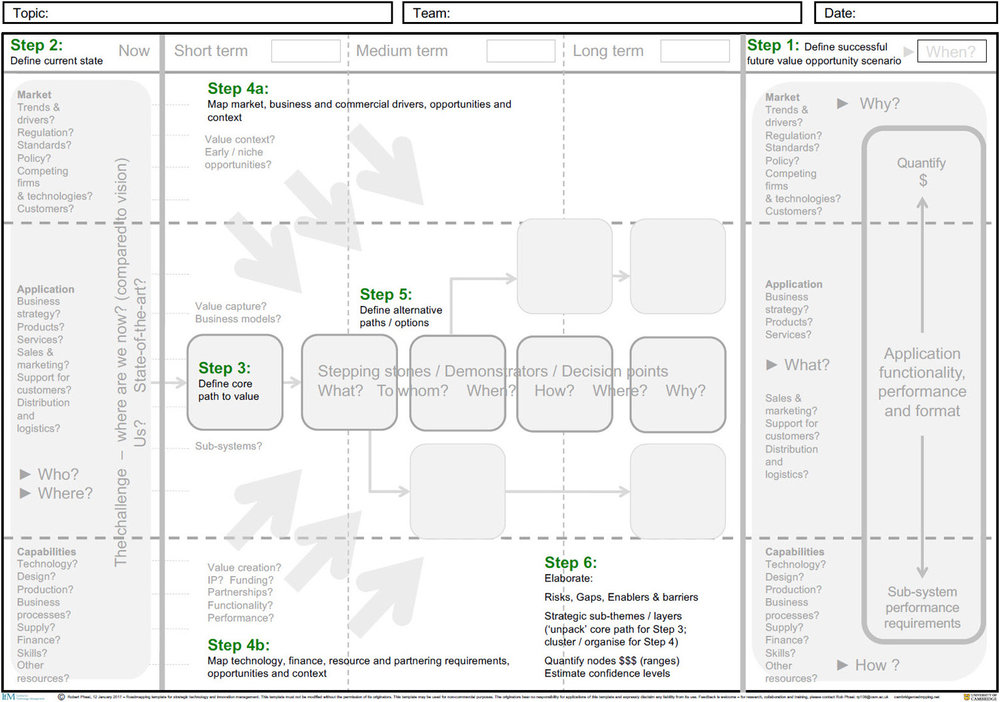 templates-optionsroadmap-main.jpg