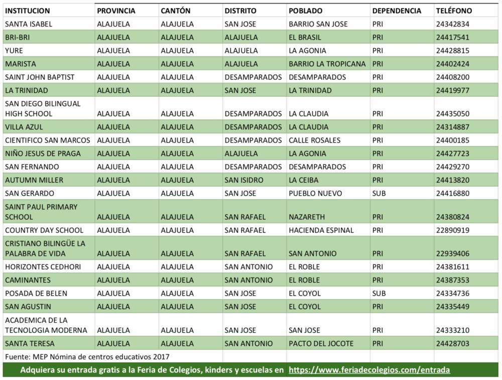 Colegios privados Alajuela Costa Rica.png