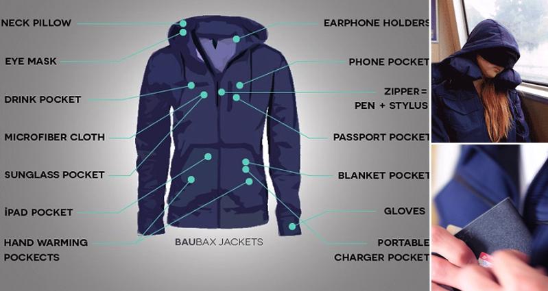 Crowdfunded-Baubax-Swiss-Army-Jacket