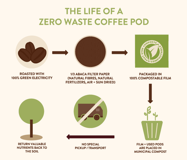 Compostable-Infographic-EDIT.png
