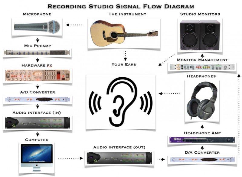 diagrama de flujo de señal.jpg