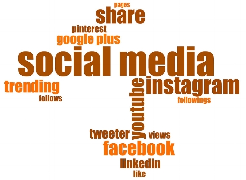 tsms_services_wordcloud_socialmedia.jpg