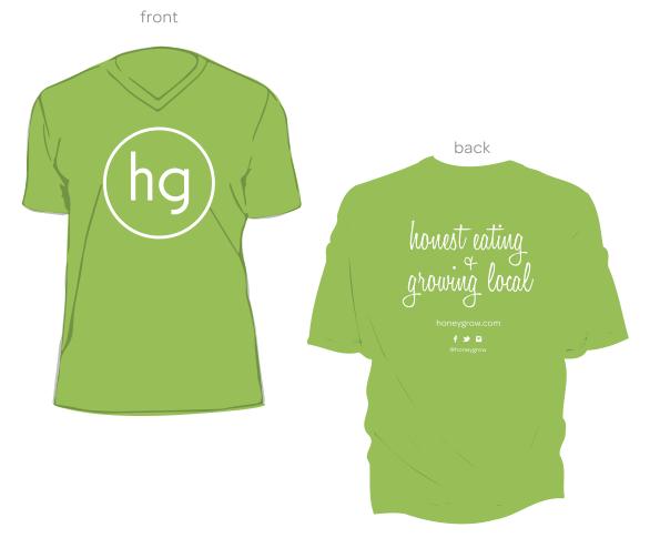 Green hg T
