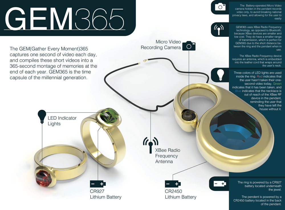 GEM 365: Wearables that allow the user to take a 1-Second Video every day, generating a 365 second long video of memories at the close of the year (SolidWorks)