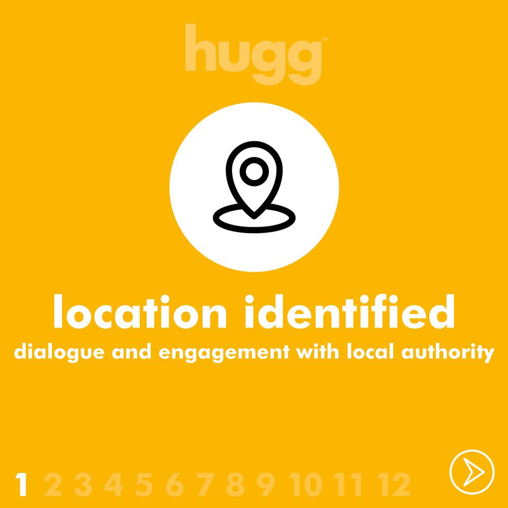 hugg_process.png