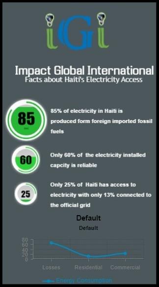 igi energy facts.jpg