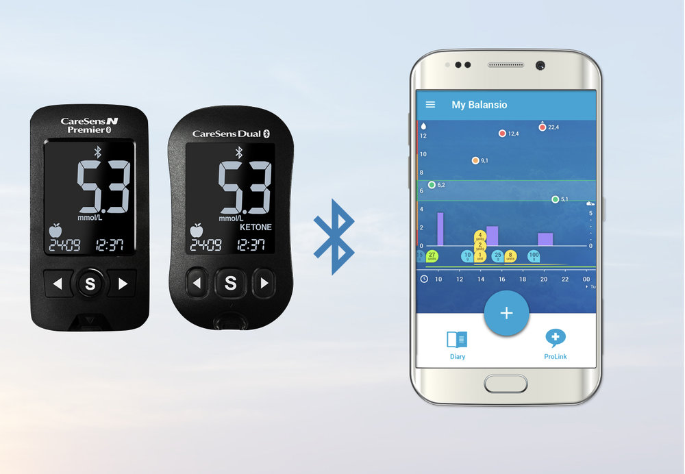 Balansio Mobile and CareSens Bluetooth meters