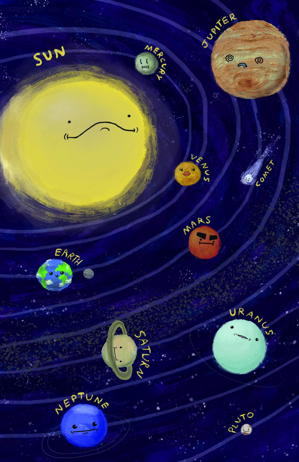 SolarSystemMap_Front.jpg