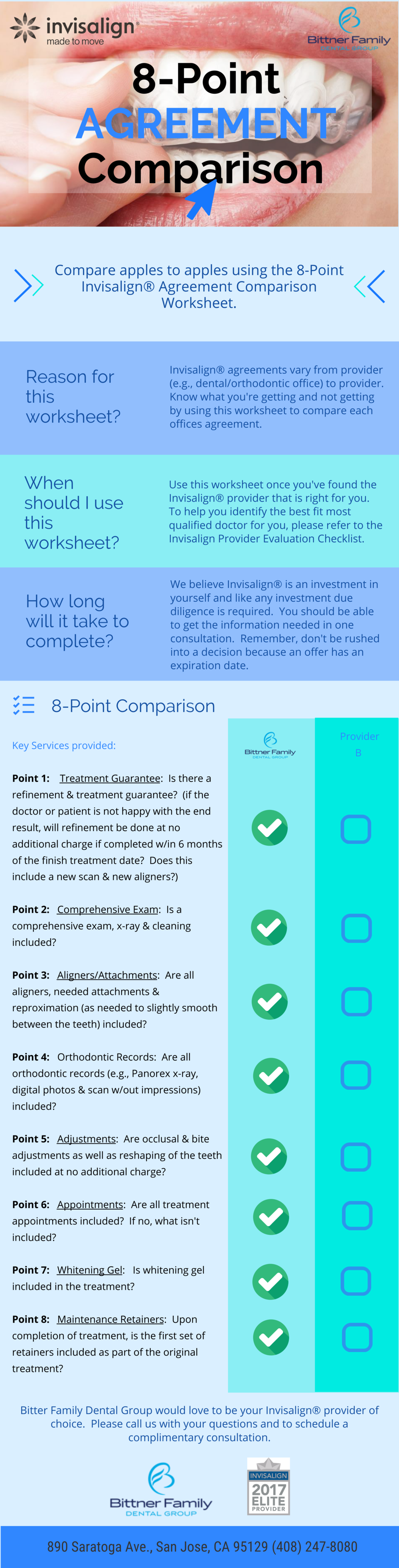 Invisalign 8-Point Agreement Comparision