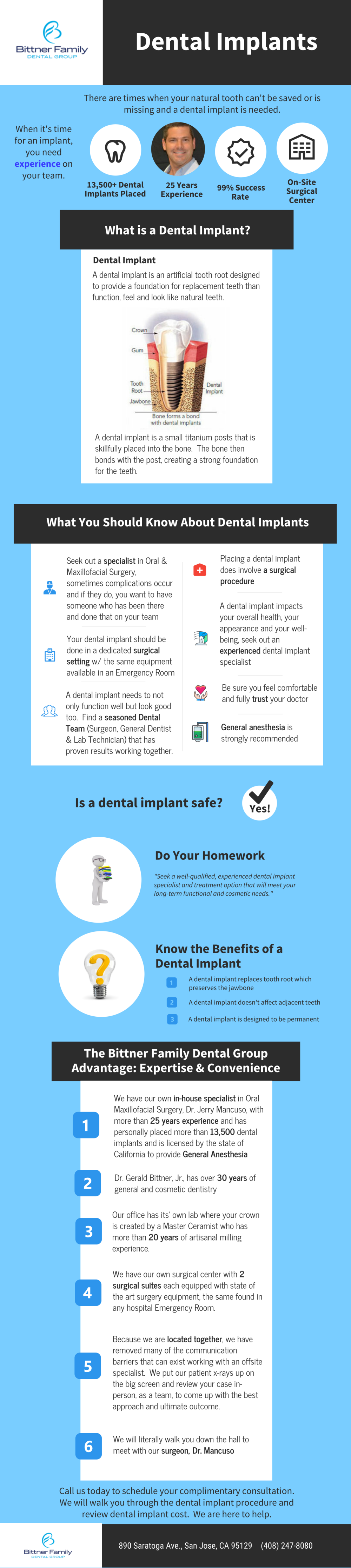 What is a Dental Implant? Learn More