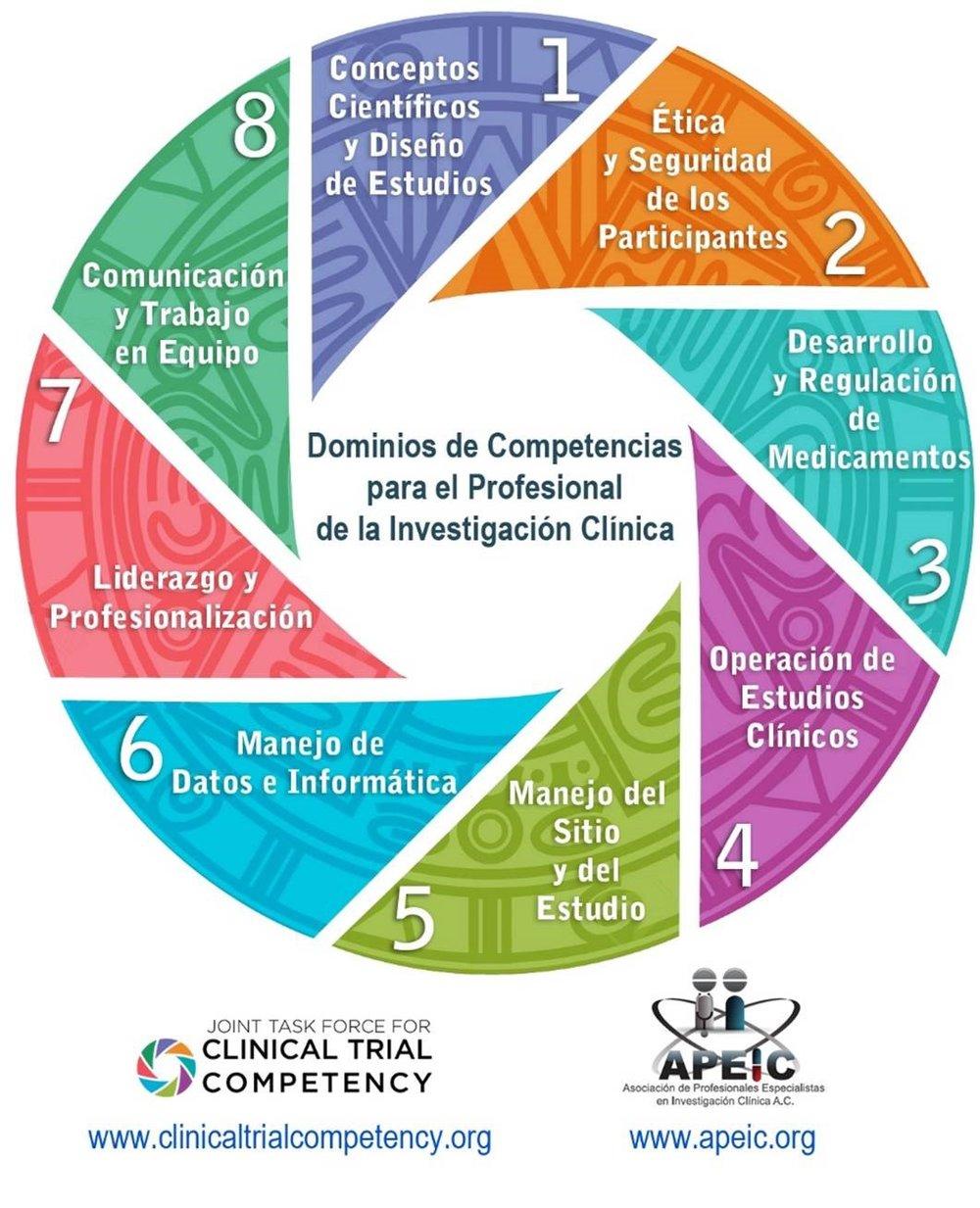 Logo2 competencias.jpg