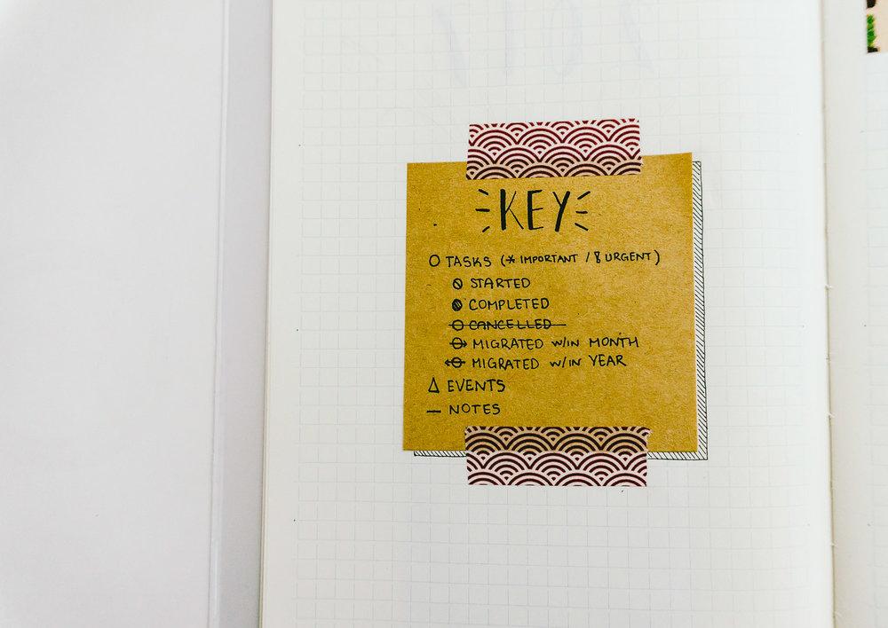 Bullet Journal Key.jpg