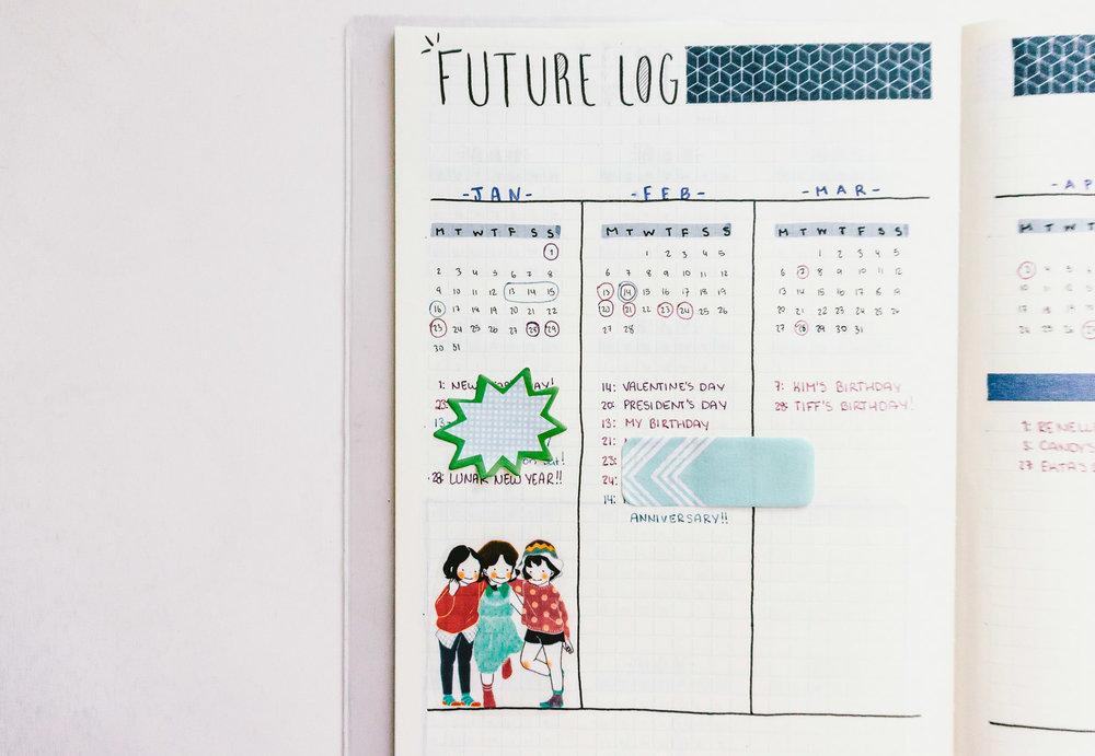 Future Log