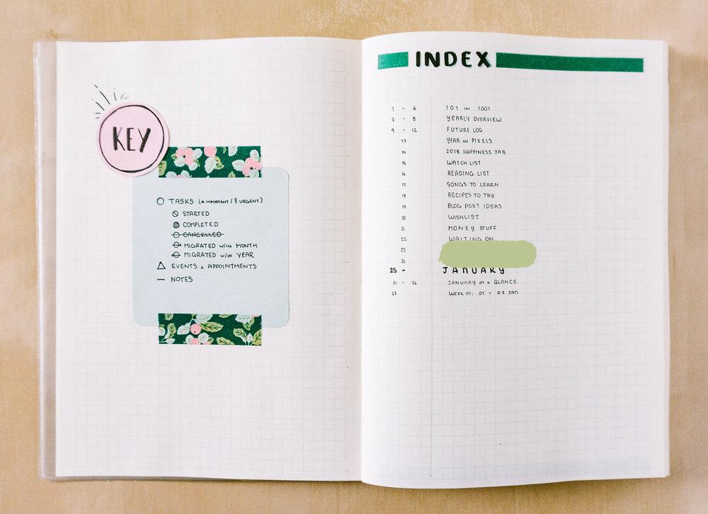 2018 Bujo Index.jpg
