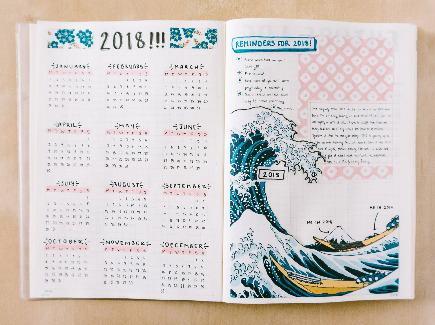 2018 Bullet Journal Setup Goals Anhthology