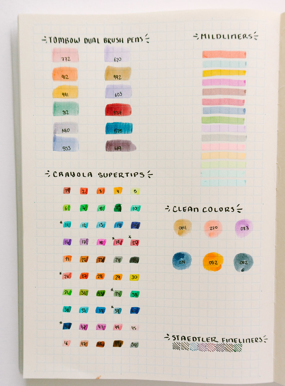 BuJo 2018 Color Test.jpg