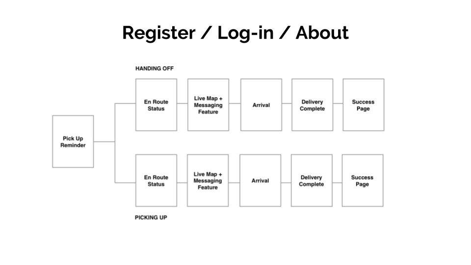 Compost App _ Presentation (9).png