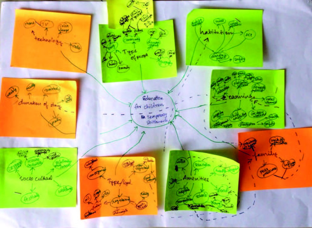 Mapping out data to plot reasons for lack of education among seasonal migrant poor children in India