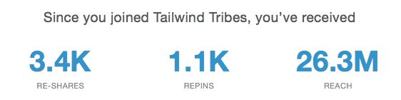 Tailwind Tribes results