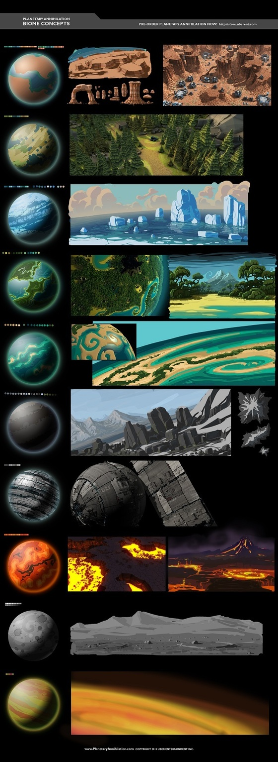 Nice shot from Planetary Annihilation showing off their Biome concept art.