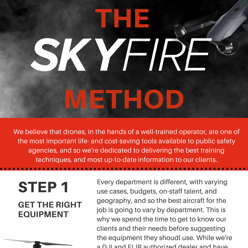 The Skyfire Method for Public Safety Drone Programs
