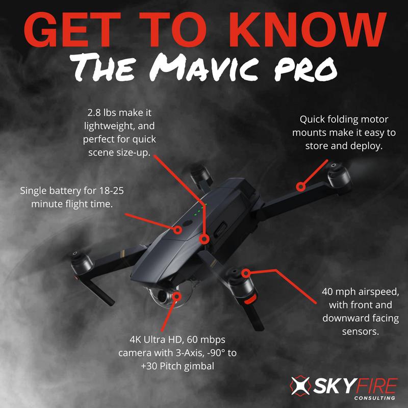 DJI Mavic Pro Police Drones