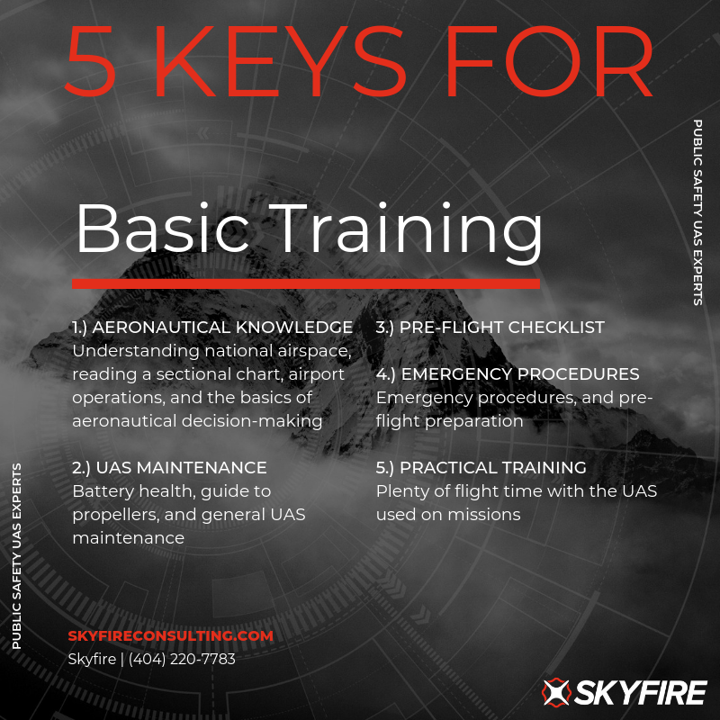 5 Keys to Successful Basic Training graphic.png