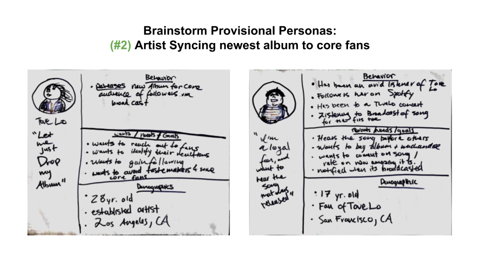 Spotify Sync- Research Findings (16).png