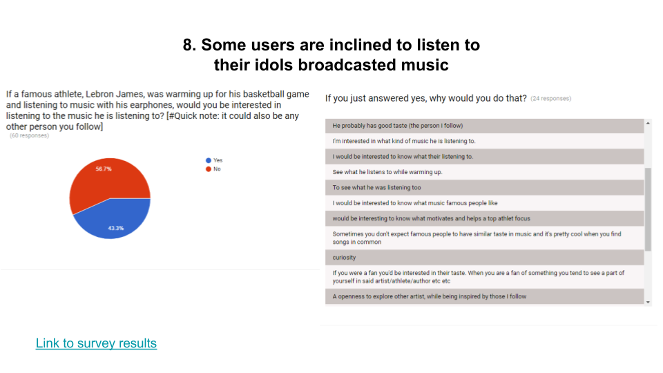 Spotify Sync- Research Findings (11).png