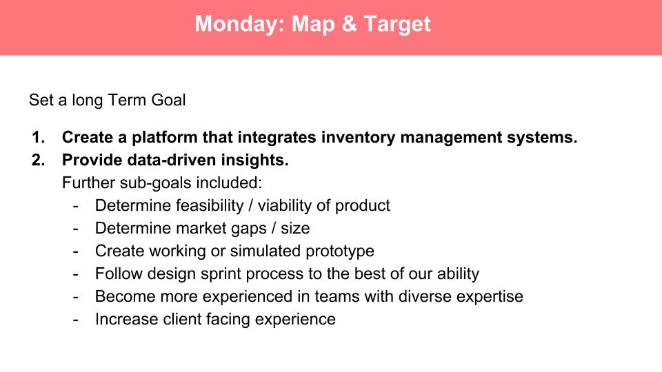 Product Development Presentation_ Pomegranate Integration (Process Focus)-3.png