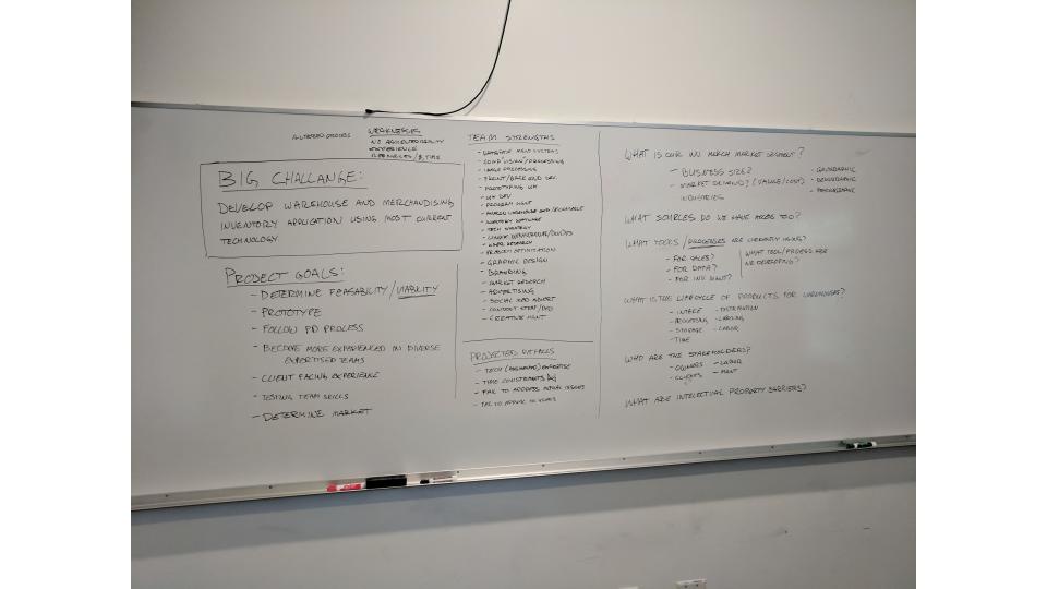 Product Development Presentation_ Pomegranate Integration (Process Focus)-4.png