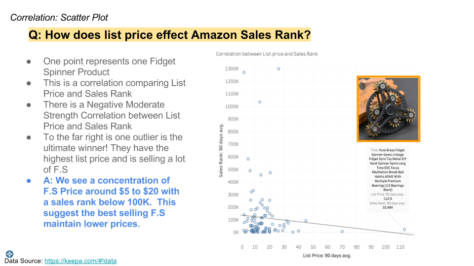 Final How to sell Fidget Spinners on Amazon (3).png