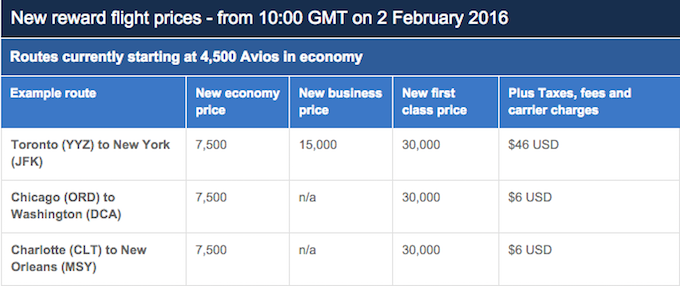 Avios Devaluation | Prince of Travel | Miles & Points