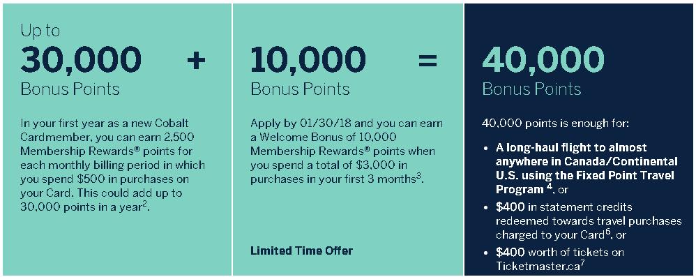 American-Express-Cobalt-Bonus-Offer