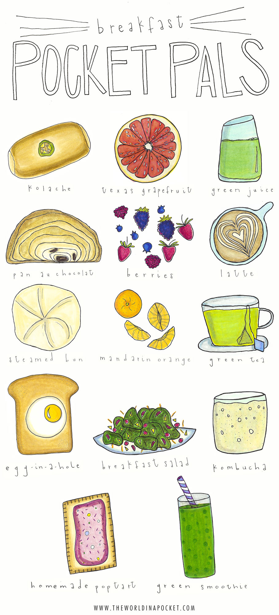 How to make a balanced breakfast with pocket foods