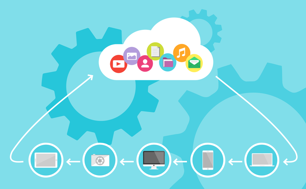 Automation For Cloud