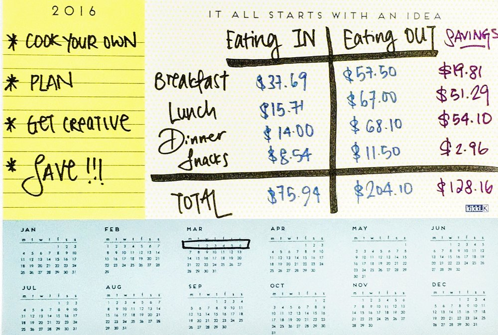 HOW TO KEEP YOUR WEEKLY FOOD BUDGET UNDER $100