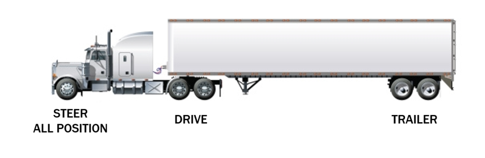 Truck Education.png